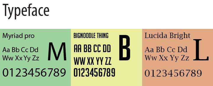 Tips Mengenal Tipografi Melalui Kosakata 2 H3NDY