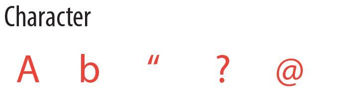 Tips Mengenal Tipografi Melalui Kosakata 1 H3NDY