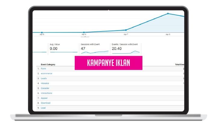 Bikin Website Untuk Bisnis 14 H3NDY