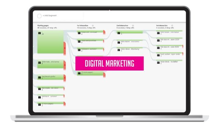 Bikin Website Untuk Bisnis 15 H3NDY