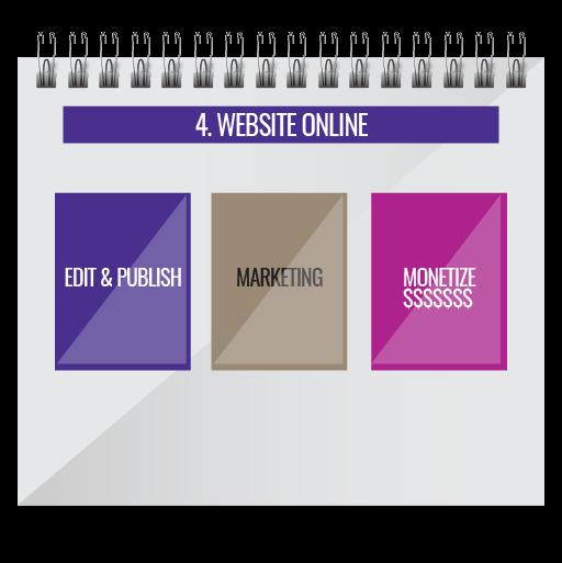 Bikin Website Untuk Bisnis 23 H3NDY