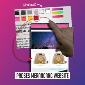 Proses Merancang Desain Halaman Website